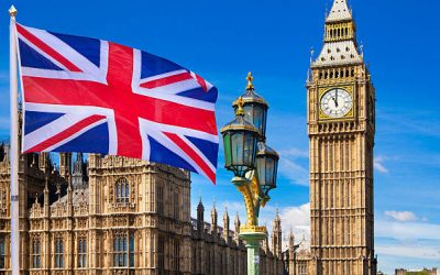 How to set up a Limited Company in United Kingdom 2021